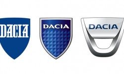 Dacia Symbol