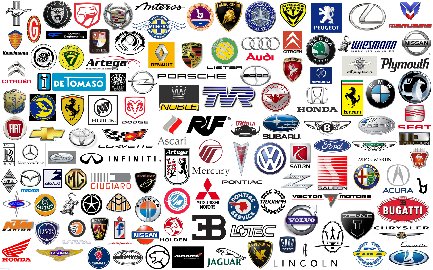List Of All Car Companies With Their Logos
