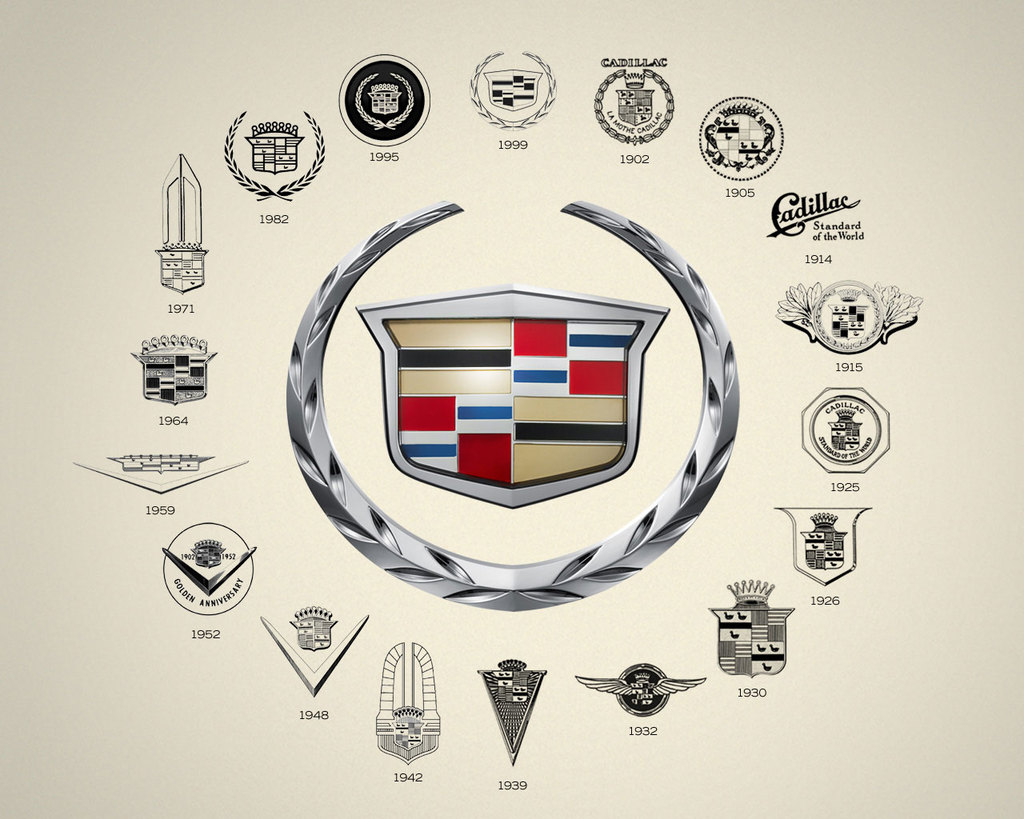 Cadillac logo history Wallpaper