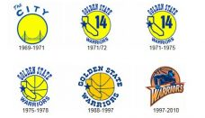 Golden State Warriors logo history