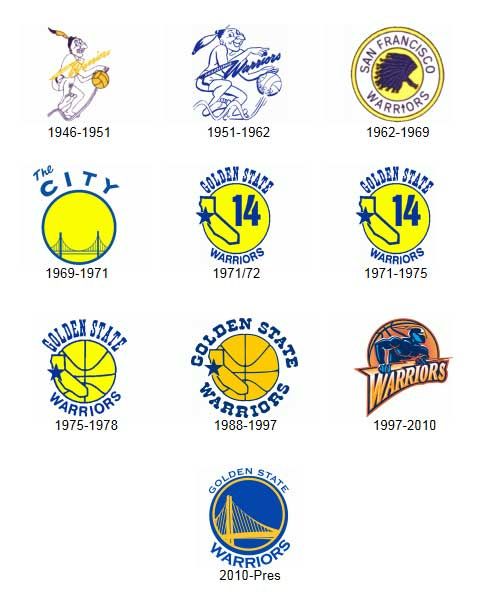 Warriors Logos History