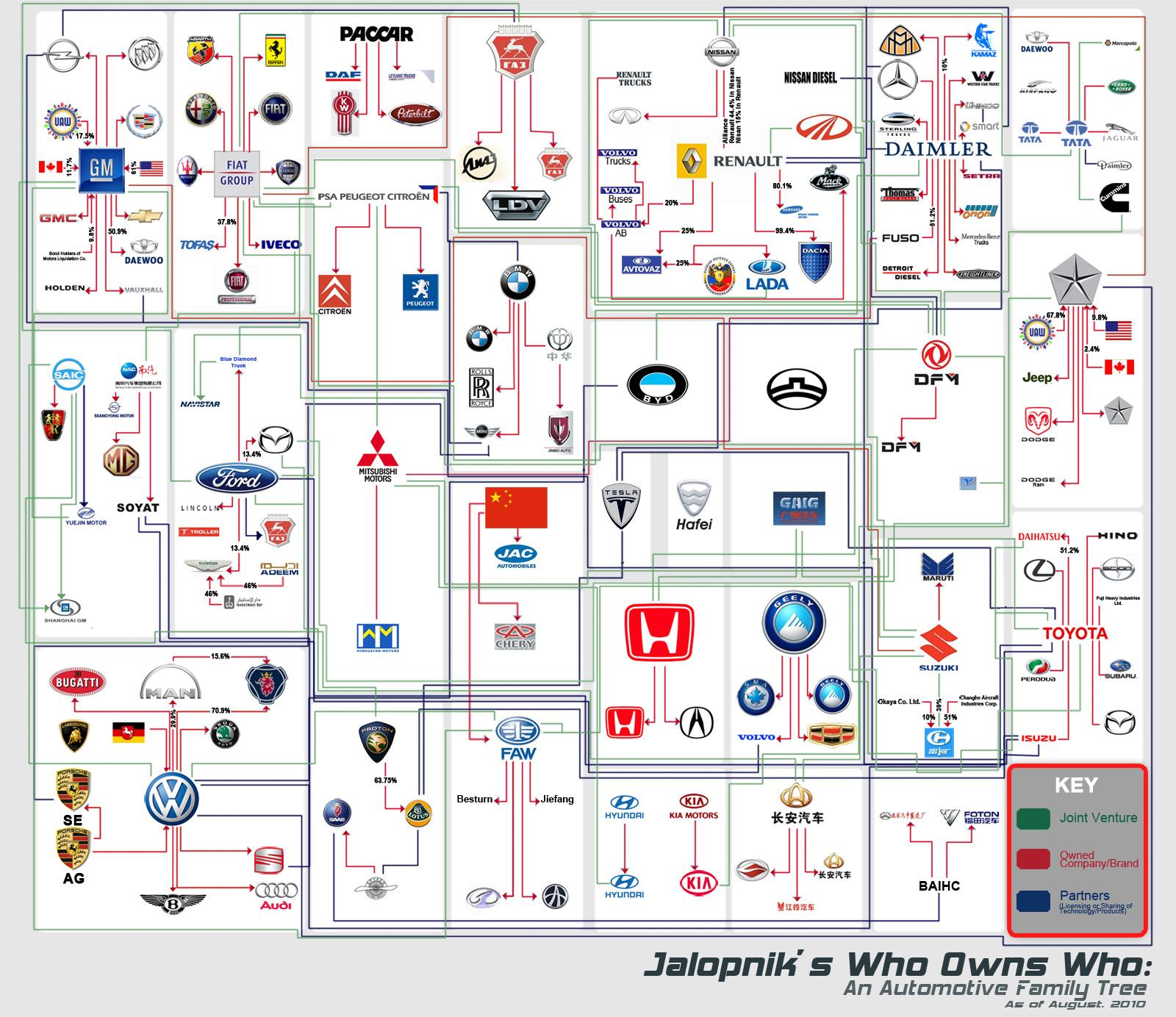 Car brands Wallpaper