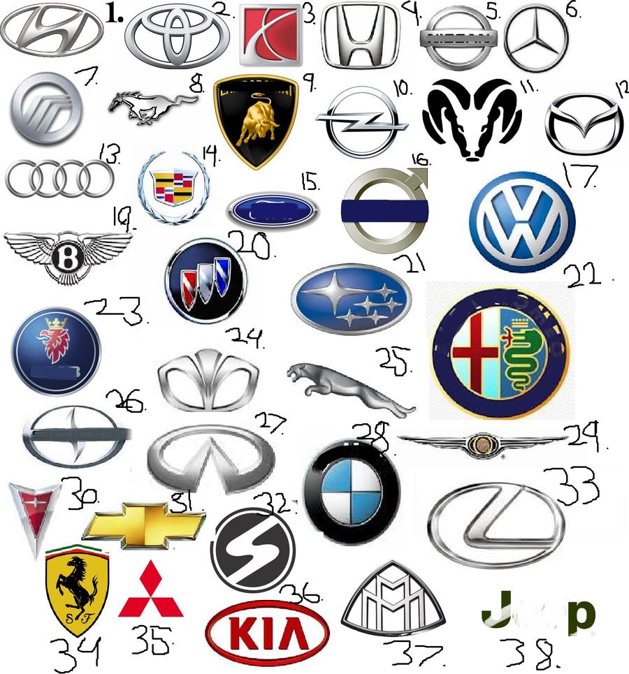 Car logo quiz Wallpaper