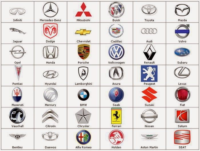 Car logos and names Wallpaper