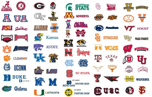 College logos Wallpaper