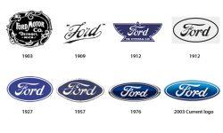 Ford-logo_history