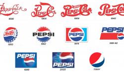 Pepsi logo history