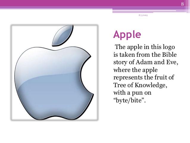 Apple company logo meaning Wallpaper
