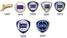 Lancia logo history
